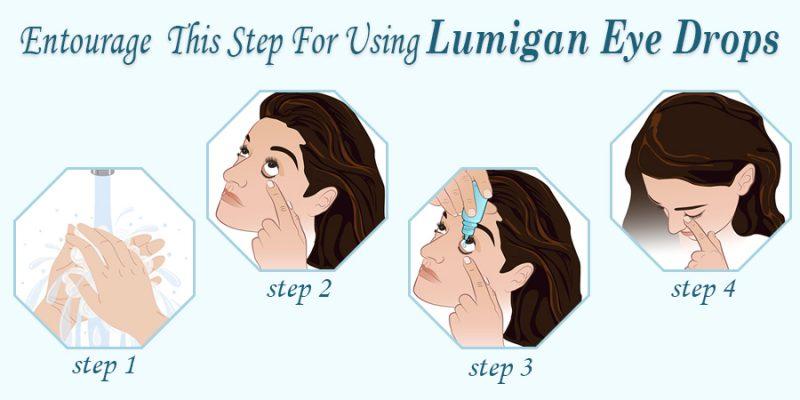 How to Use Lumigan Eye Drops?